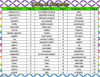 4th Grade Math Vocabulary Cards
