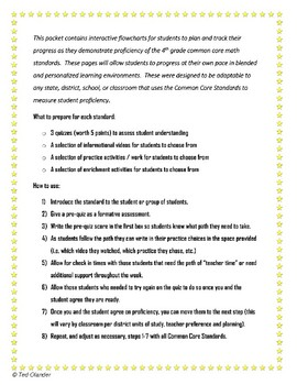 4th Grade Math Vol 3 - NF - Blended Learning - Personalized Learning