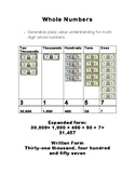 4th Grade Math- Whole Numbers, Place Value