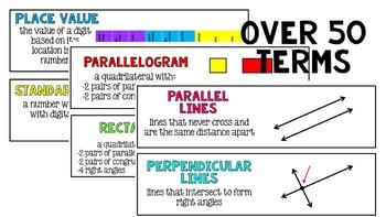 4th Grade Math Word Wall Vocabulary