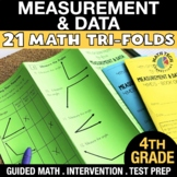 4th Grade Measurement, Area & Perimeter, Measure Angles  -