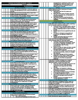4th Grade Math and Reading Common Core Standards Checklist -- Quarters Bundle