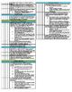4th Grade Math and Reading Common Core Standards Checklist