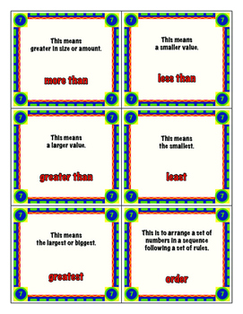 Fourth Grade Math in Focus 4B Vocabulary Quiz-Quiz-Trade Cards