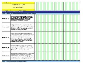 4th Grade Mathematics Florida Standards Checklist (MAFS: Editable)