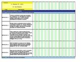 4th Grade Mathematics Florida Standards Checklist (MAFS: E