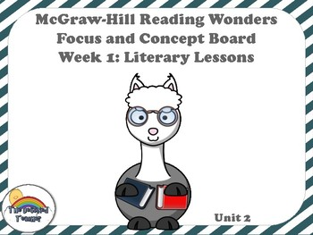 4th Grade McGraw Hill Reading Wonders Concept Focus Wall Unit 2 Week 1