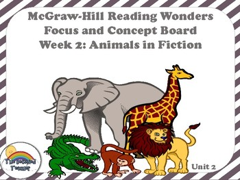 4th Grade McGraw Hill Reading Wonders Concept Focus Wall Unit 2 Week 2