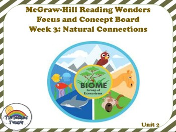 4th Grade McGraw Hill Reading Wonders Concept Focus Wall Unit 2 Week 3
