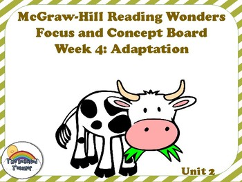 4th Grade McGraw Hill Reading Wonders Concept Focus Wall Unit 2 Week 4