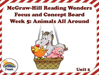 4th Grade McGraw Hill Reading Wonders Concept Focus Wall Unit 2 Week 5