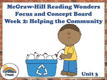 4th Grade McGraw-Hill Reading Wonders Concept Focus Wall Unit 3 Week 2