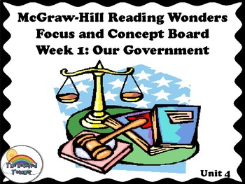 4th Grade McGraw-Hill Reading Wonders Concept Focus Wall Unit 4 Week 1