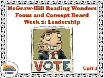 4th Grade McGraw-Hill Reading Wonders Concept Focus Wall Unit 4 Week 2