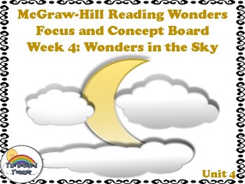 4th Grade McGraw-Hill Reading Wonders Concept Focus Wall Unit 4 Week 4