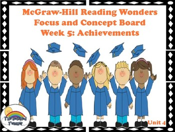 4th Grade McGraw-Hill Reading Wonders Concept Focus Wall Unit 4 Week 5