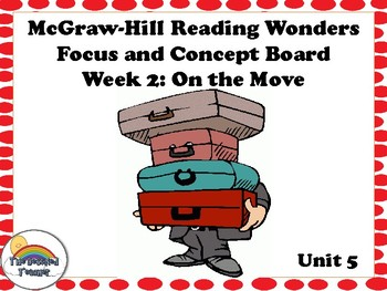 4th Grade McGraw-Hill Reading Wonders Concept Focus Wall Unit 5 Week 2