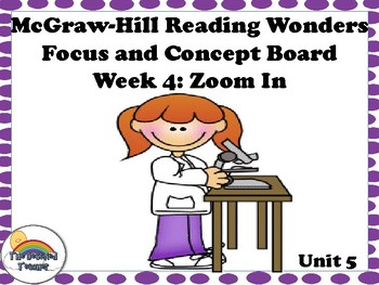4th Grade McGraw-Hill Reading Wonders Concept Focus Wall Unit 5 Week 4