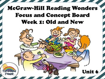 4th Grade McGraw-Hill Reading Wonders Concept Focus Wall Unit 6 Week 1