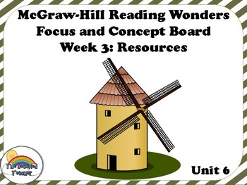 4th Grade McGraw-Hill Reading Wonders Concept Focus Wall Unit 6 Week 3