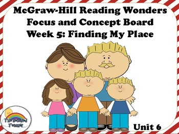 4th Grade McGraw-Hill Reading Wonders Concept Focus Wall Unit 6 Week 5