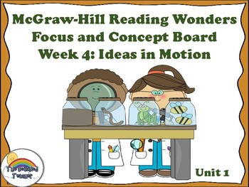 4th Grade McGraw-Hill Reading Wonders Concept Focus Wall Unit1 Week 4