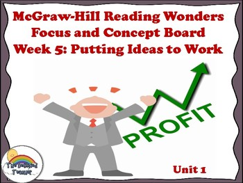4th Grade McGraw-Hill Reading Wonders Concept Focus Wall Unit1 Week 5