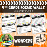 4th Grade McGraw Hill Reading Wonders Focus Wall Unit 2