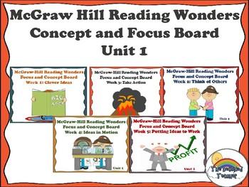 4th Grade McGraw Hill Reading Wonders UNIT 1 BUNDLE Concept Focus Wall
