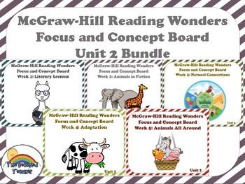 4th Grade McGraw Hill Reading Wonders UNIT 2 BUNDLE Concept Focus Wall