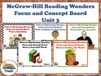 4th Grade McGraw Hill Reading Wonders UNIT 3 BUNDLE Concept Focus Wall