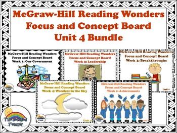 4th Grade McGraw Hill Reading Wonders UNIT 4 BUNDLE Concept Focus Wall