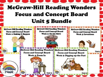 4th Grade McGraw Hill Reading Wonders UNIT 5 BUNDLE Concept Focus Wall