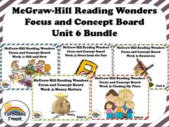 4th Grade McGraw Hill Reading Wonders UNIT 6 BUNDLE Concept Focus Wall