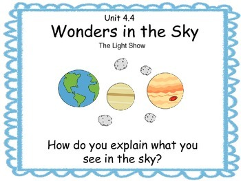 4th Grade McGraw-Hill Reading Wonders Unit 4 Essential Questions