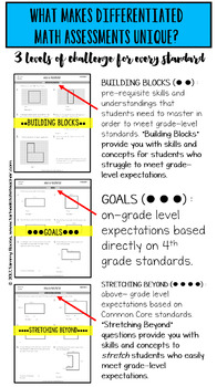4th Grade Measurement Worksheets, Word Problems, and Tests