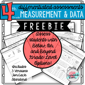 4th Grade Measurement Worksheets Word Problems And Tests Tpt