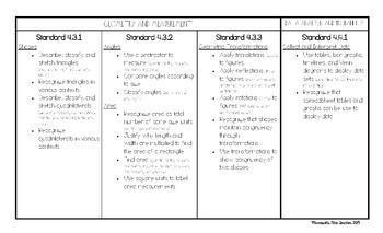 4th Grade Minnesota Math Standards At-A-Glance