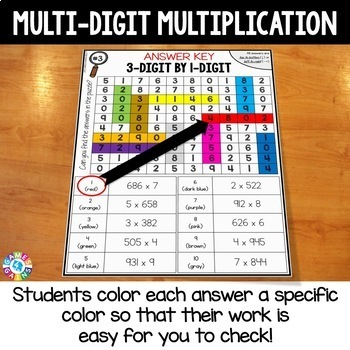 4th Grade Multiplication Math Search for Multi-Digit Multiplication {4.NBT.5}