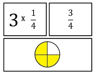 4th Grade Multiplying a Fraction by a Whole Number Game for Common Core