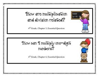 4th Grade My Math Essential Questions