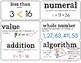 4th Grade NBT Visual Math Word Wall