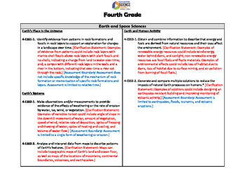4th Grade NGSS At A Glance
