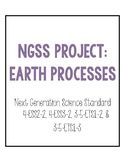 4th Grade NGSS Project: Earth Processes