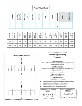 4th Grade NGSSS Reference Sheet