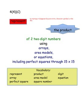 4th Grade New Mathematics TEKS Breakdown