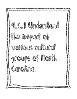 4th Grade North Carolina Essential Standards Social Studies Posters