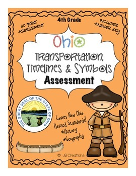 4th Grade Ohio Transportation & Timeline Assessment (revised Ohio Model )