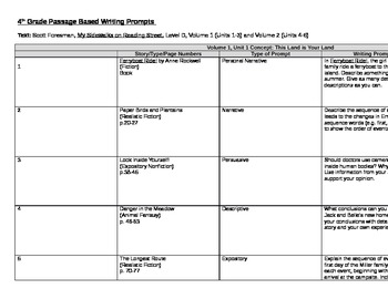4th Grade Passage Based Writing Prompts