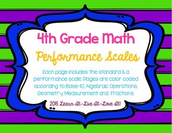 4th Grade Performance Scales-CCSS Math